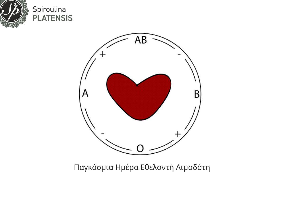 Κόκκινη καρδιά μέσα σε ένα κύκλο που γύρω του έχει τις ομάδες αίματος σε λευκό φόντο